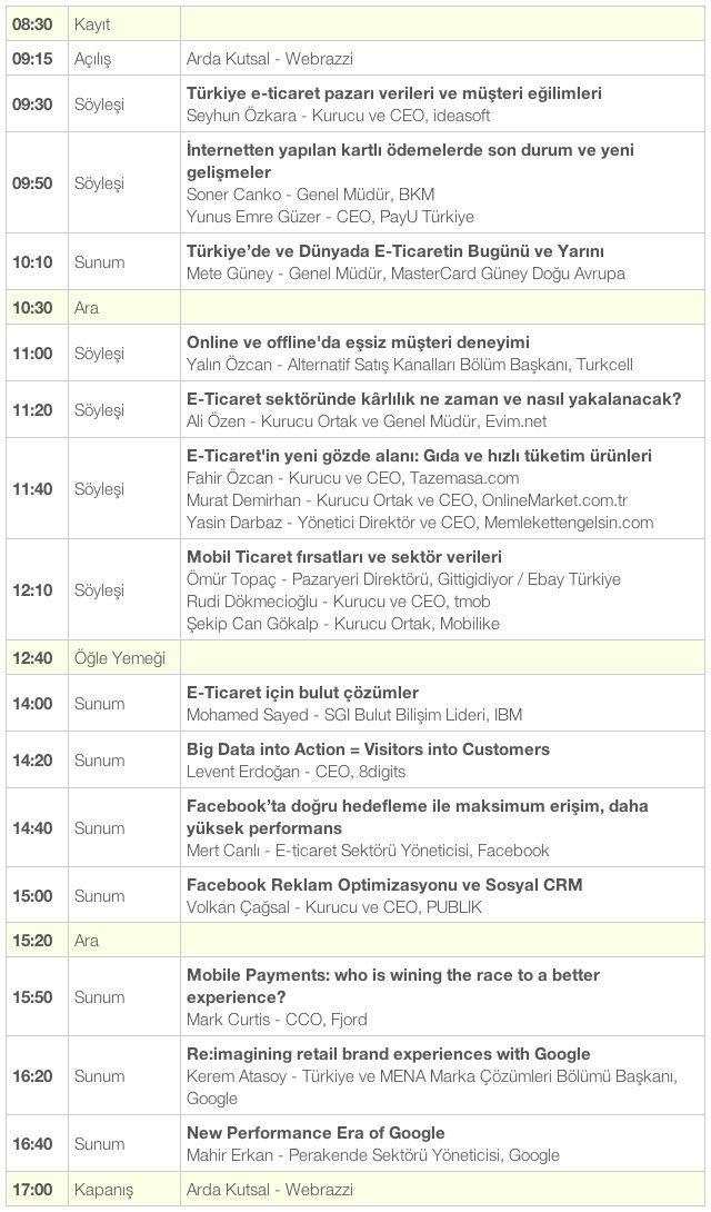 webrazzi-eticaret-14-program
