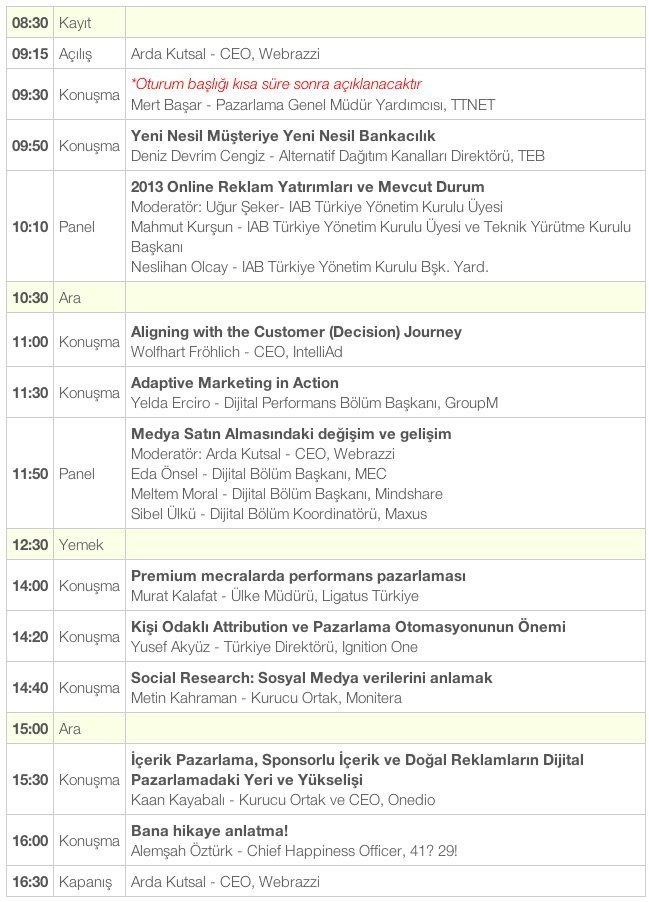 webrazzi-14-program