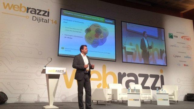 Wolfhart Fröhlich: Tüm dönüşümlerin yüzde 30'u çoklu kanal etkileşimi ile gerçekleşiyor