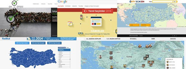 2014-yerel-seçim-sonuclari-online