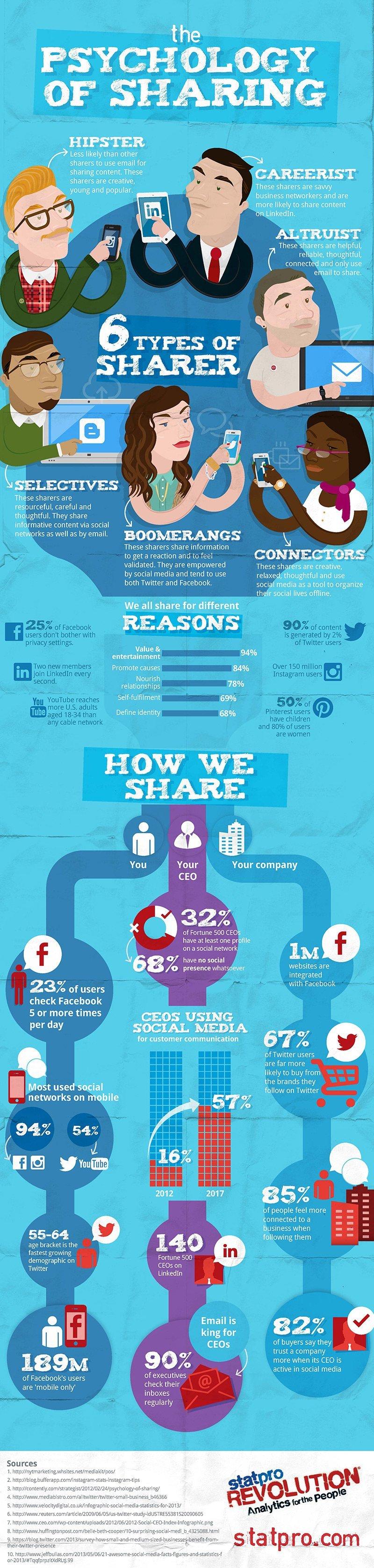 sosyal-medya-paylasim-6-tip