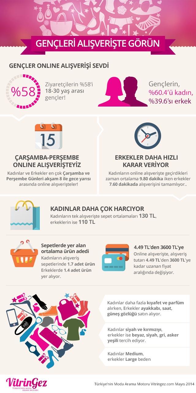vitringez_infographic-V2