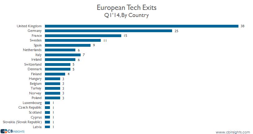 Avrupali girisim satin almalari raporu analizi (1)