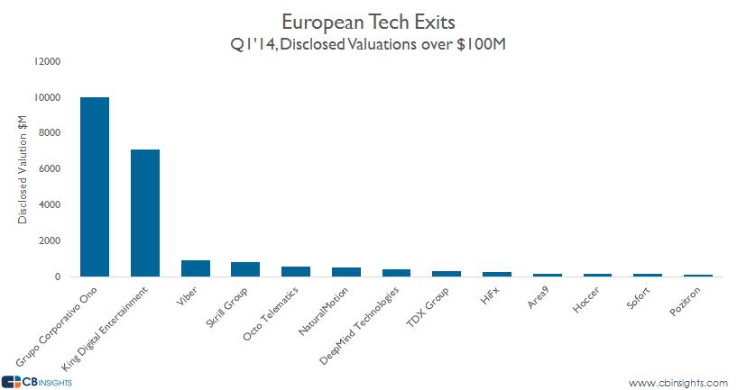 Avrupali girisim satin almalari raporu analizi (2)