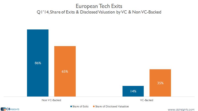 Avrupali girisim satin almalari raporu analizi (3)