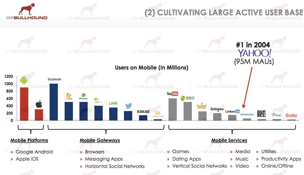 GP Bullhound mobile app