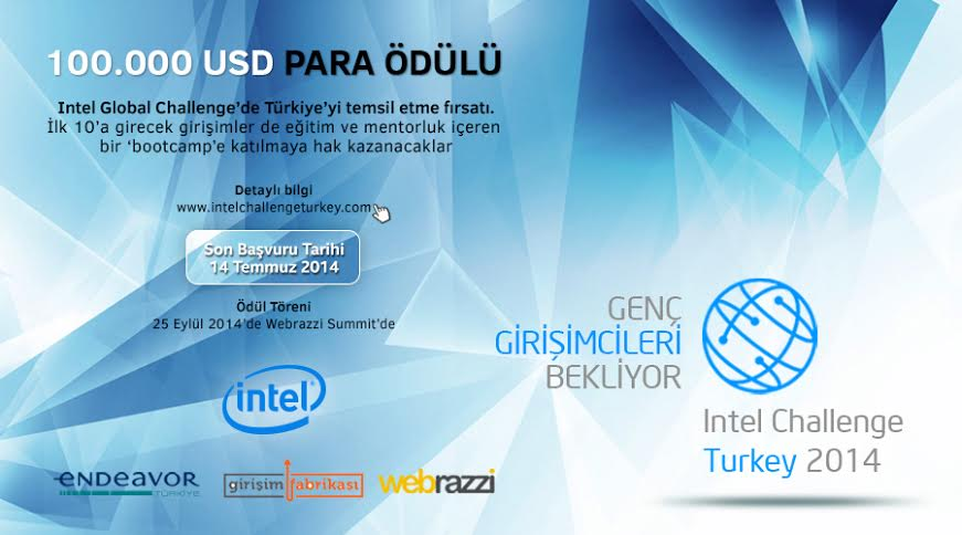 intell challenge turkey
