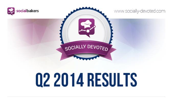 Socially devoted 2014 q2