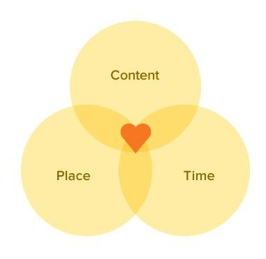 hubspot inbound pazarlama marketing netvent