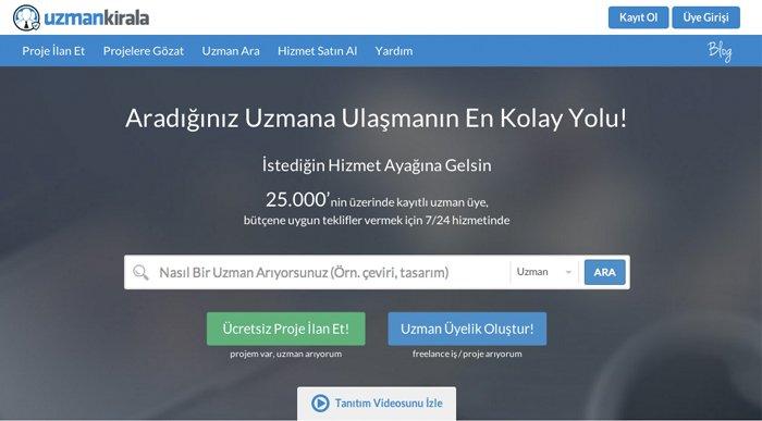 UzmanKirala.com