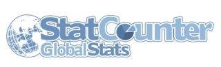 statcounter kuresel turkiye mobil internet istatistikleri