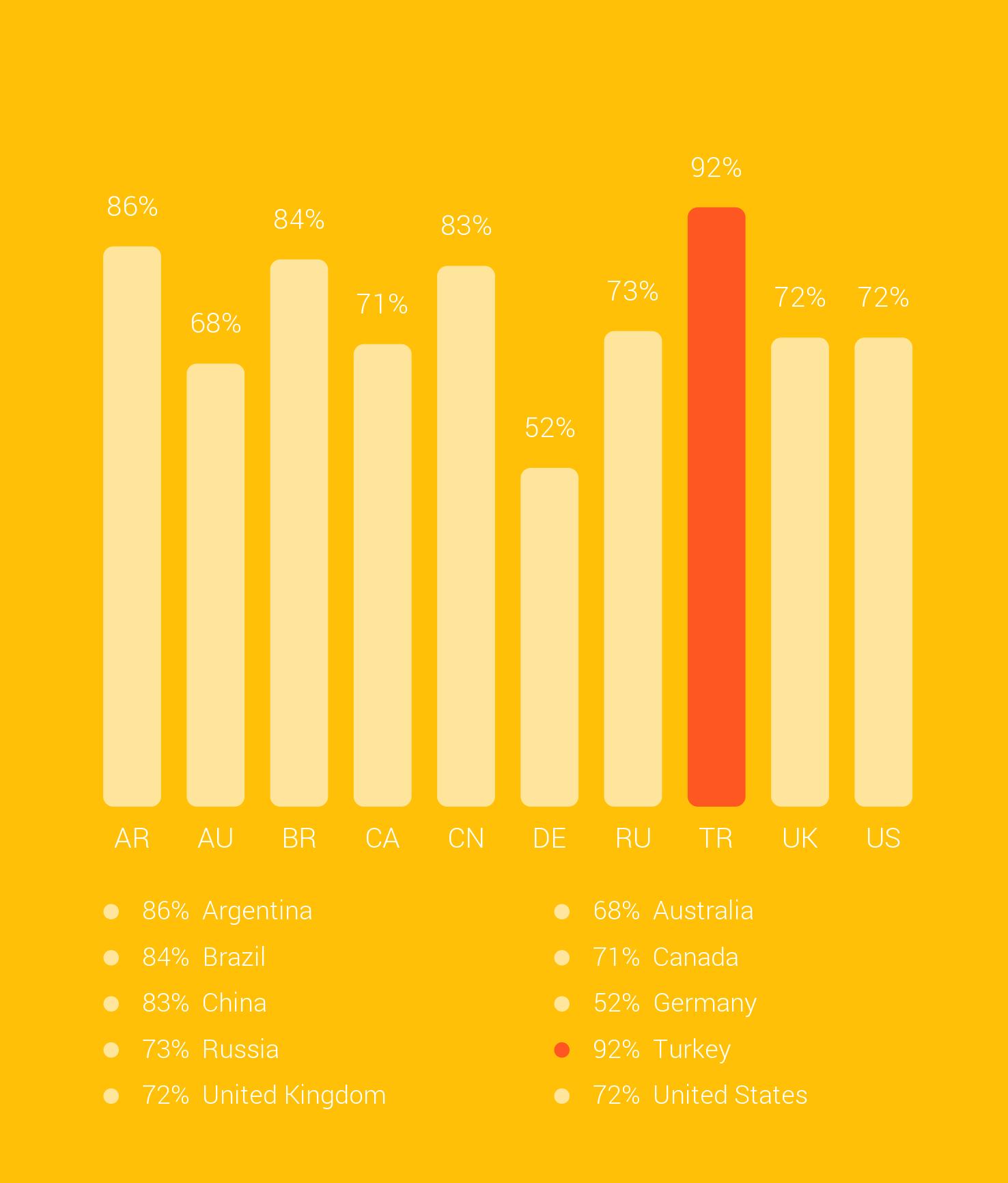 consumer-barometer-graph