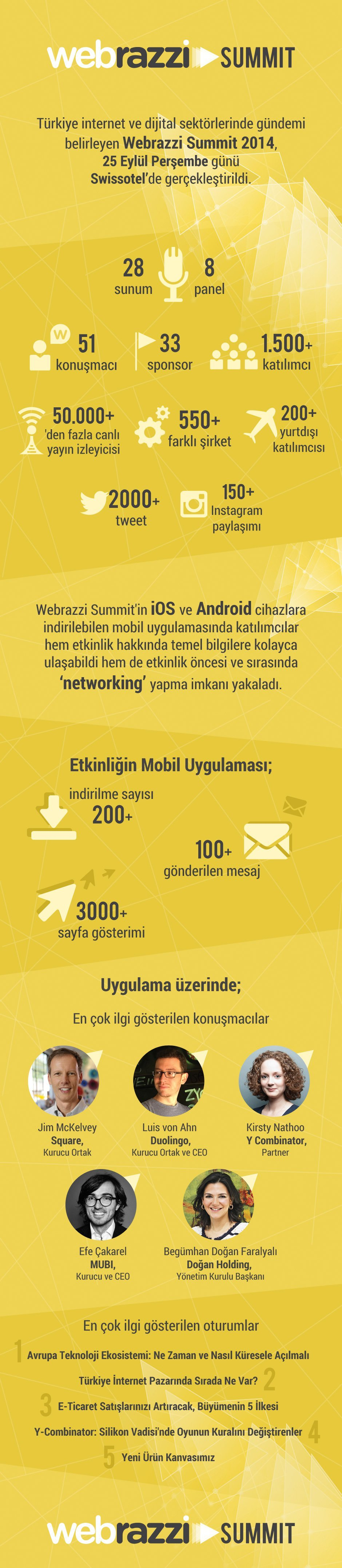 infographic_summit14_TR2