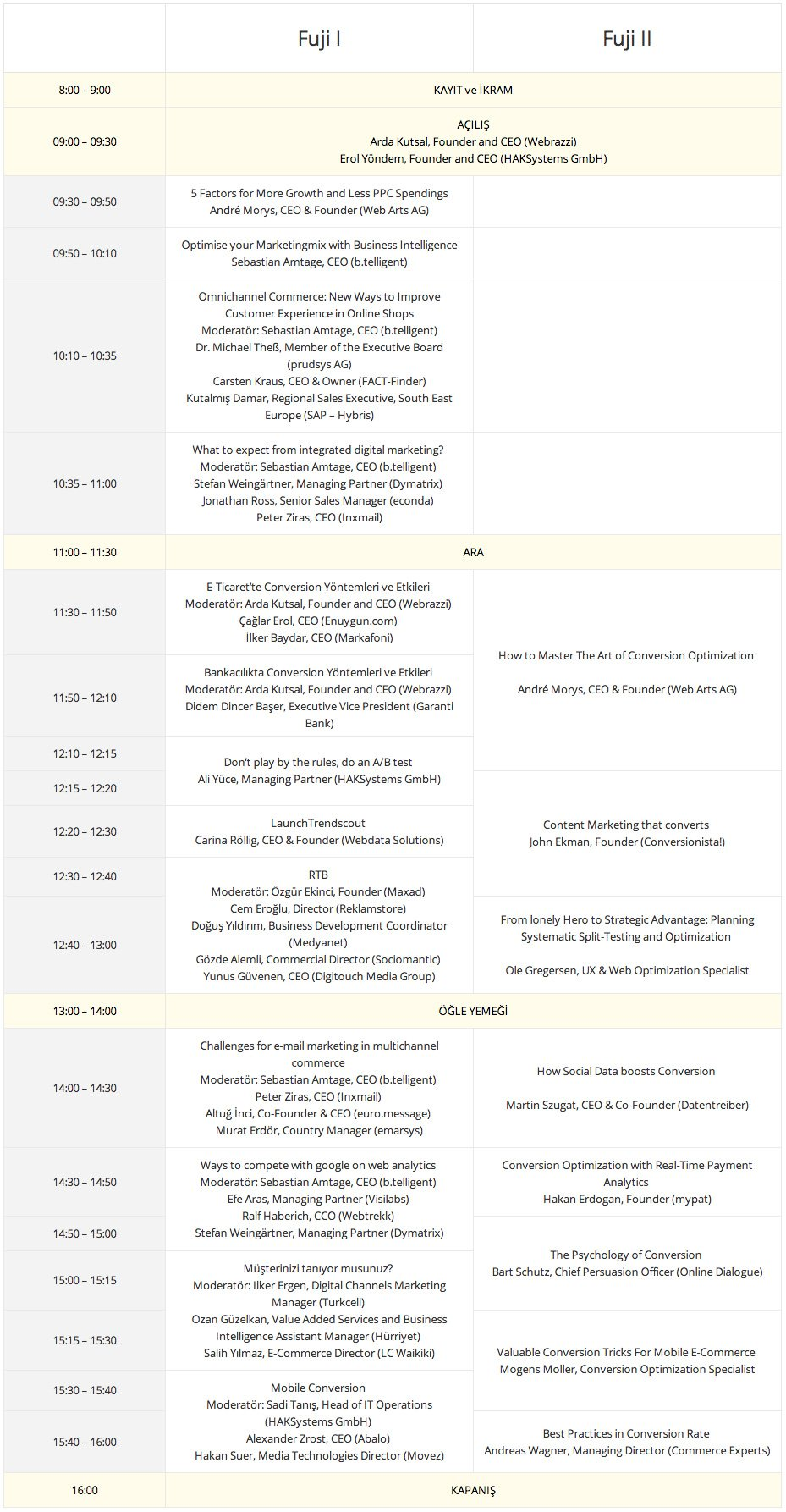 conversion-summit-2014-program
