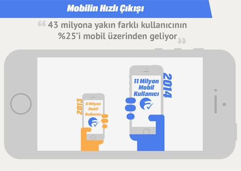 akakce.com mobil