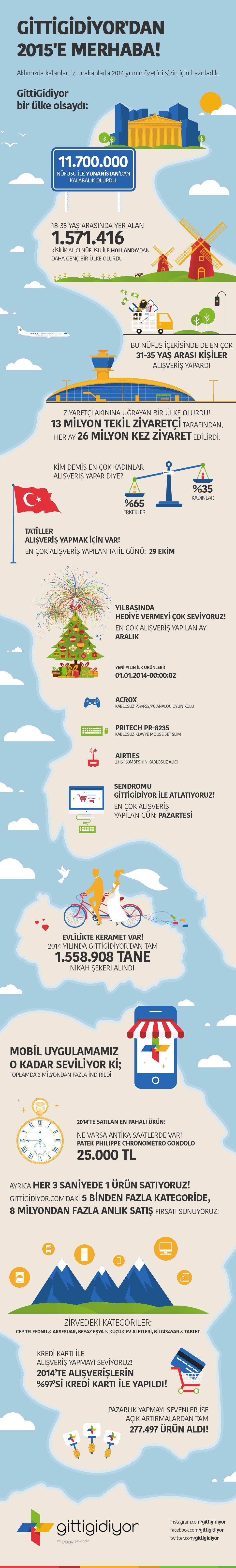 GG-2014-Infografik