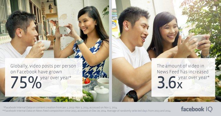 facebook video fotograf paylasim istatistikleri