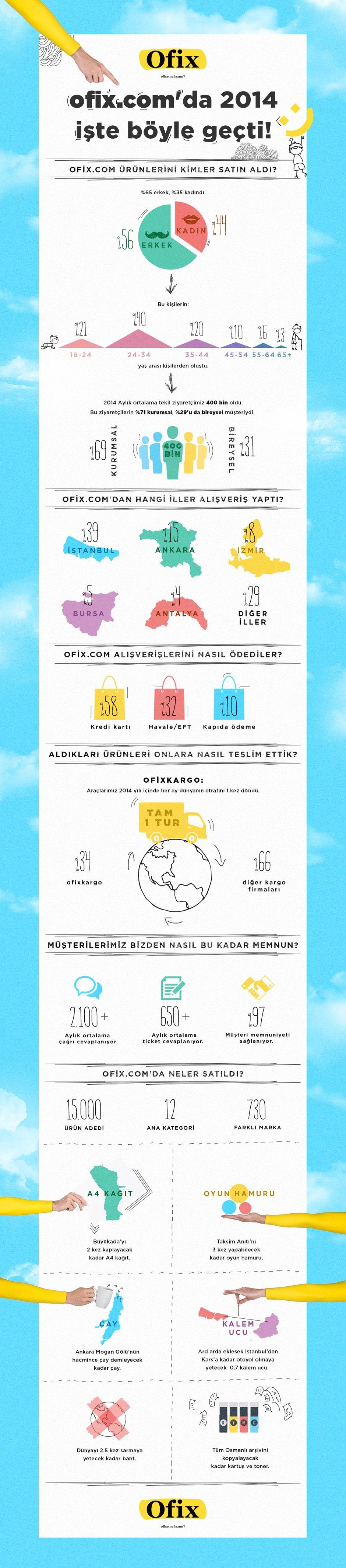 ofix-infografik