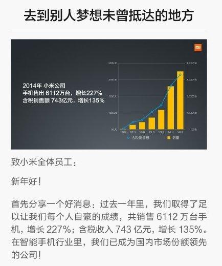 xiaomi lei jun rakamlar weibo