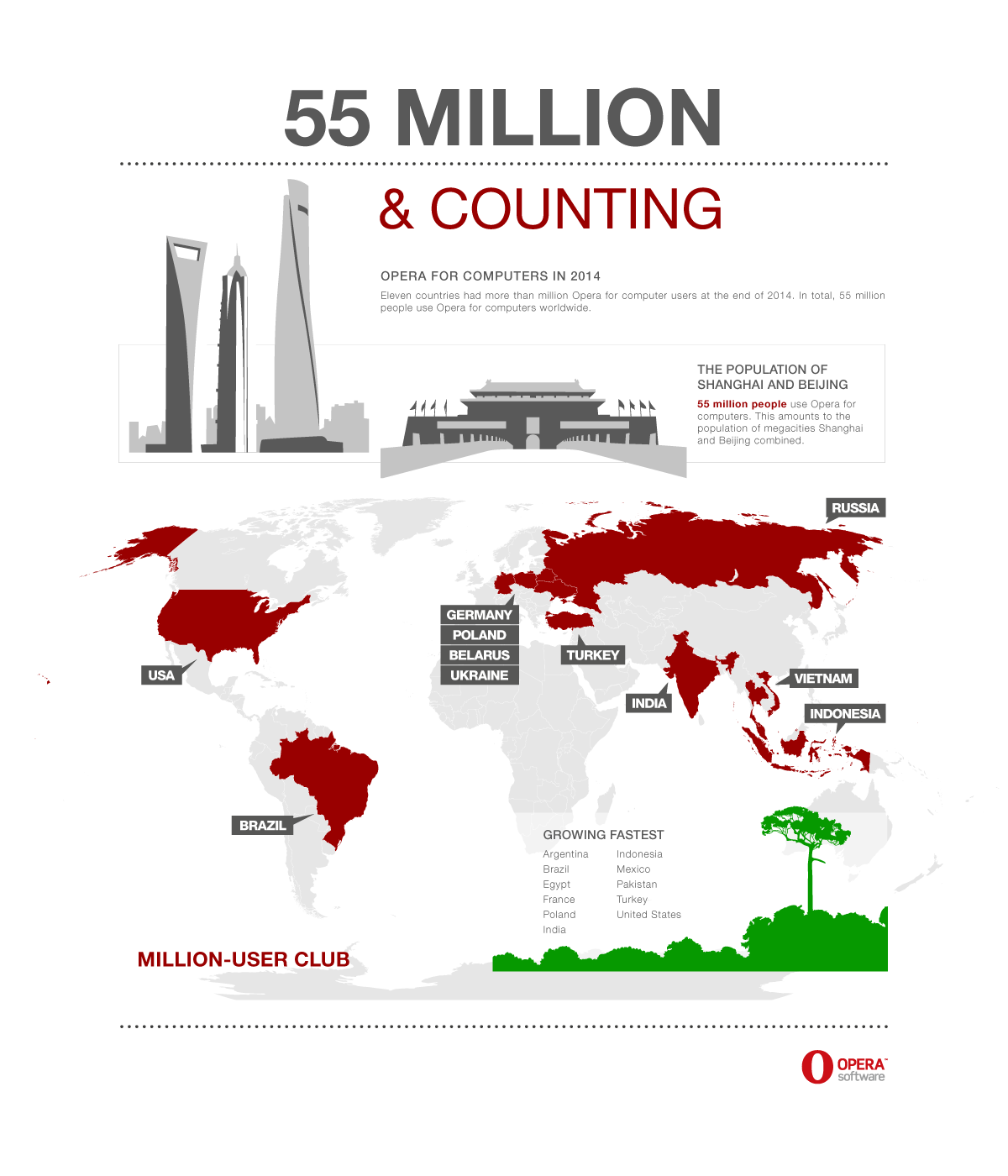 2014_Opera_for_computers_infographic