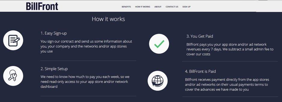 billfront mobil uygulama gelistirme para kazanma