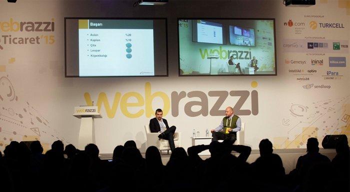 webrazzieticaret152