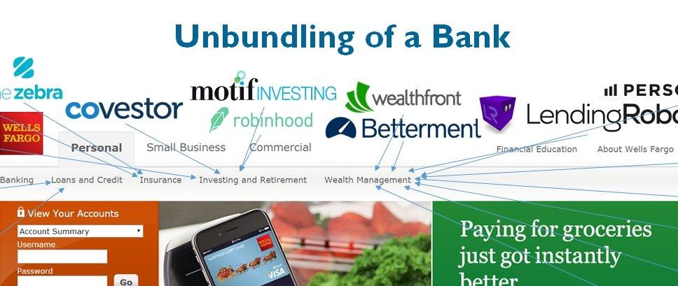 Dijital Bankacilik Finansal teknoloji girisimleri