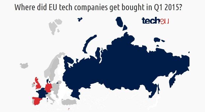 Avrupa girisim yatirim rapor 2 Tech.eu
