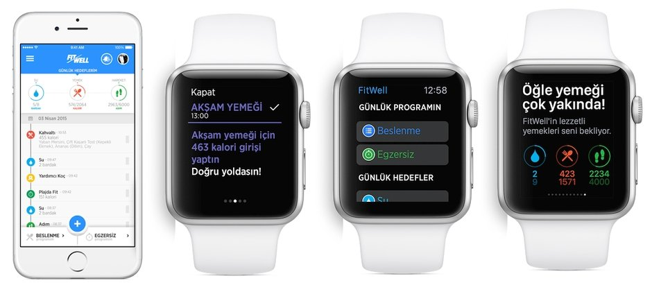 Fitwell uygulamasi Apple Watch