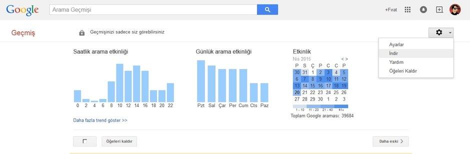 Google Arama Gecmisi indirme
