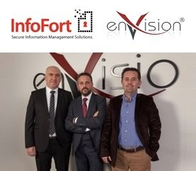 InfoFort Envision CBKsoft