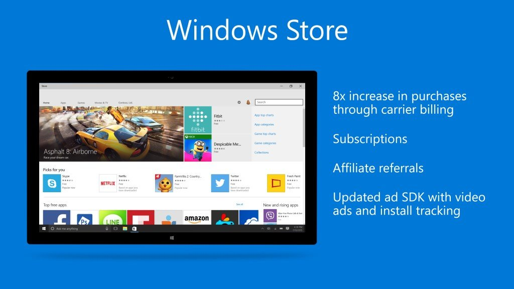 Windows 10 Build 2015 Microsoft