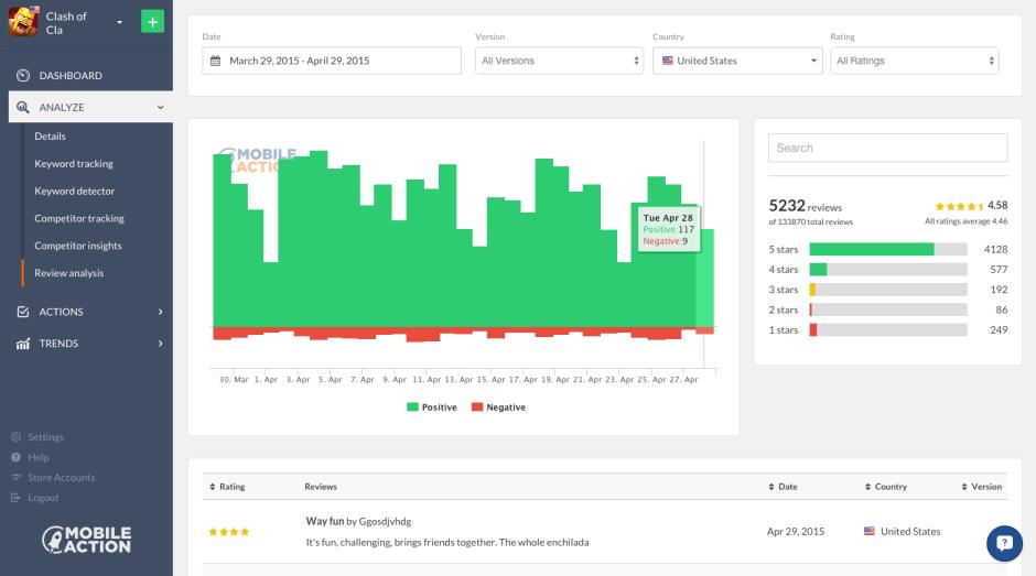 Uygulama mağazası optimizasyonu yapan Mobile Action'a 2 milyon ...