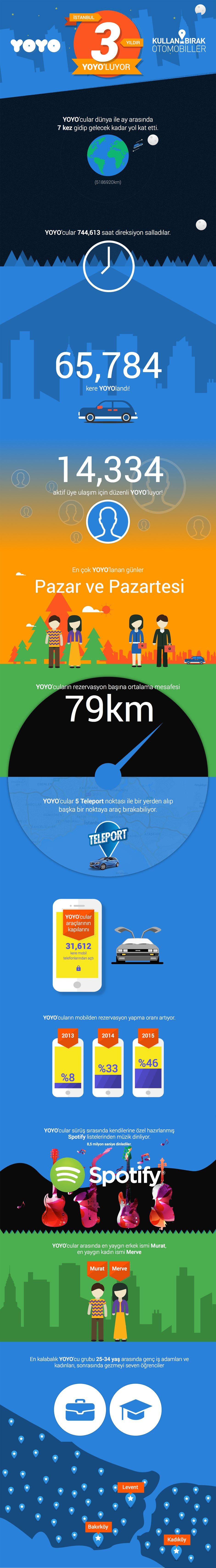 drive-yoyo-arac-paylasim
