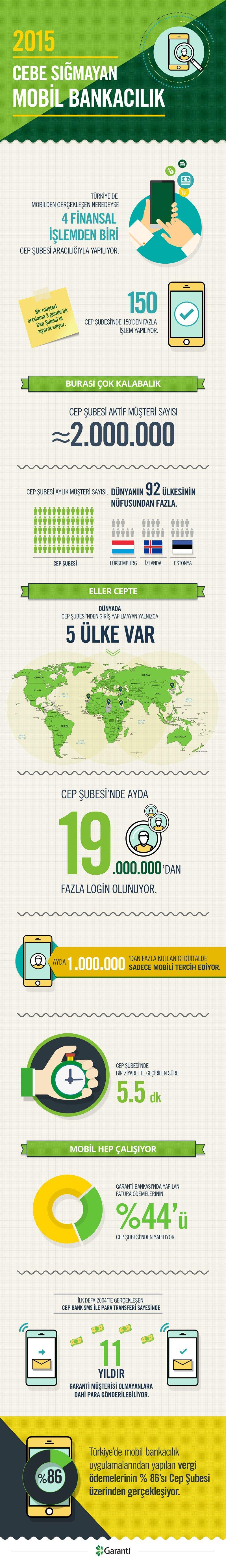 garanti-infografik-800