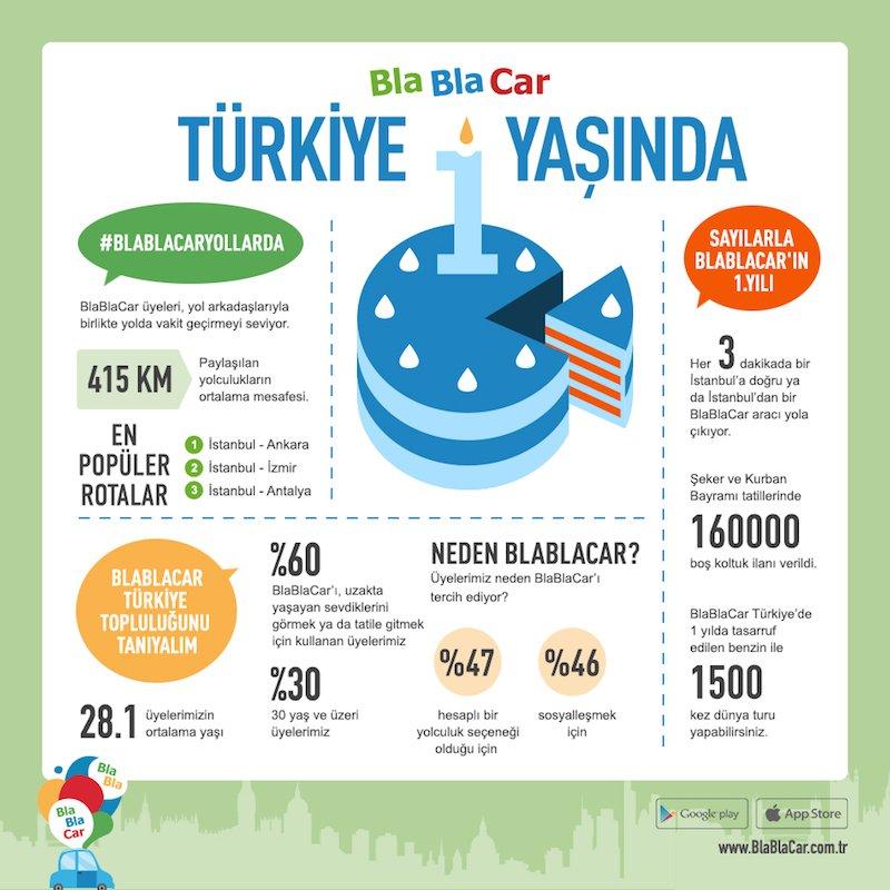 BlaBlaCar_Turkiye