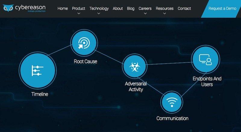 Cybereason Softbank siber guvenlik