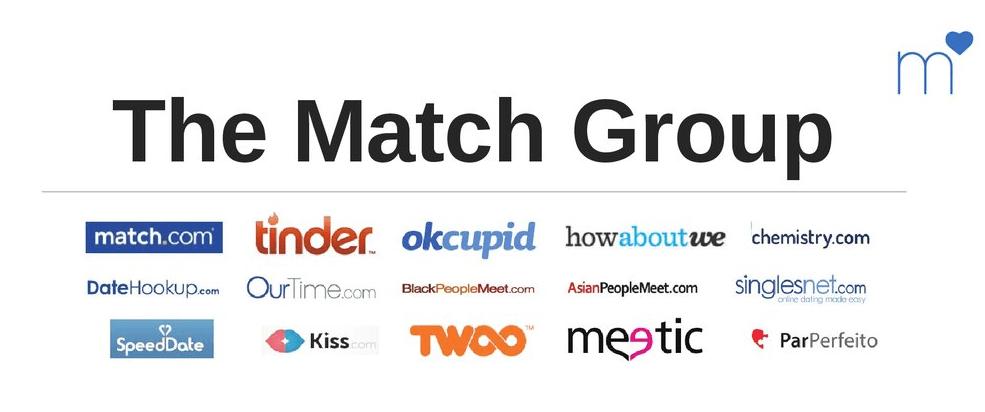 match-group