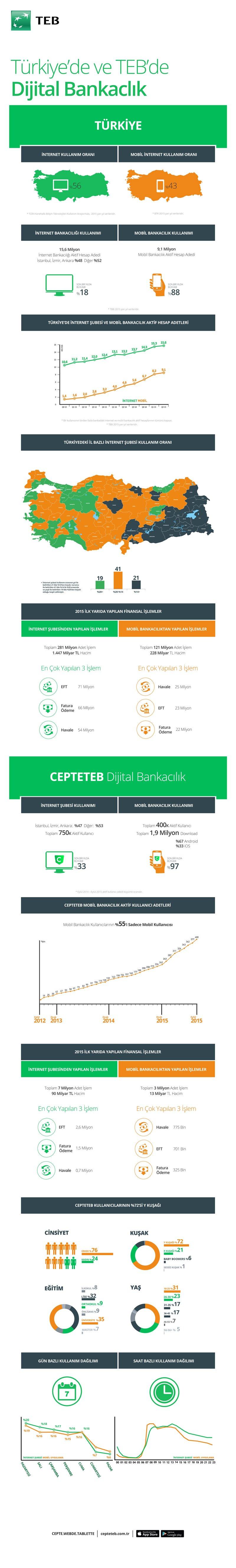 teb-cepteteb-infografik
