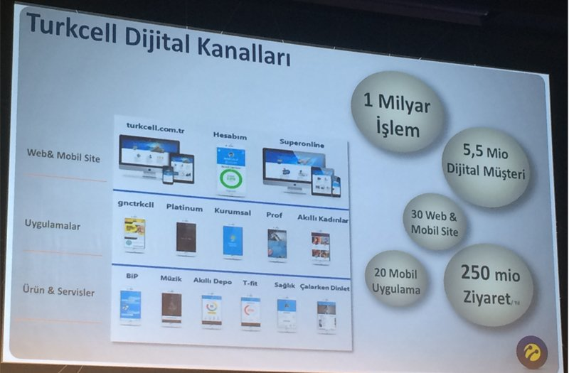 turkcell-murat-erkan-webrazzi-summit-2015-2