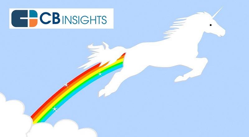 CB-Insights-Yatirim