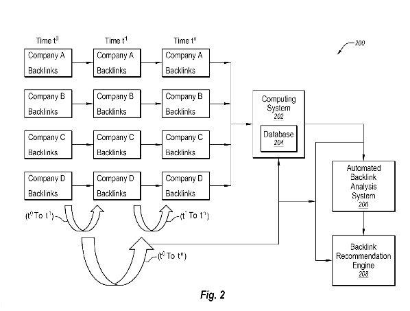 Patent SEO Google