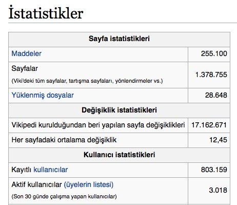 Wikipedia Turkce