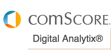 comscore-digital-analytix