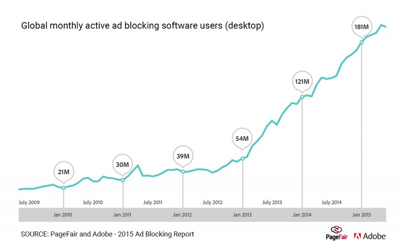 google-ad-blocking