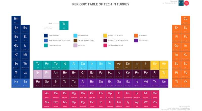 periodic-table-tr-thumb