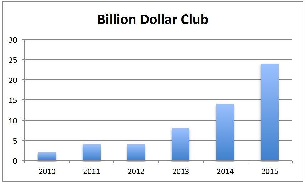 the-billion-dollar-club-1