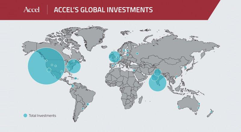 Accel-Partners
