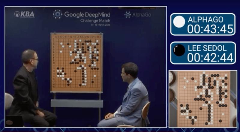 Alphago 16 Deepmind Google