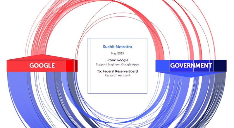 Google ABD